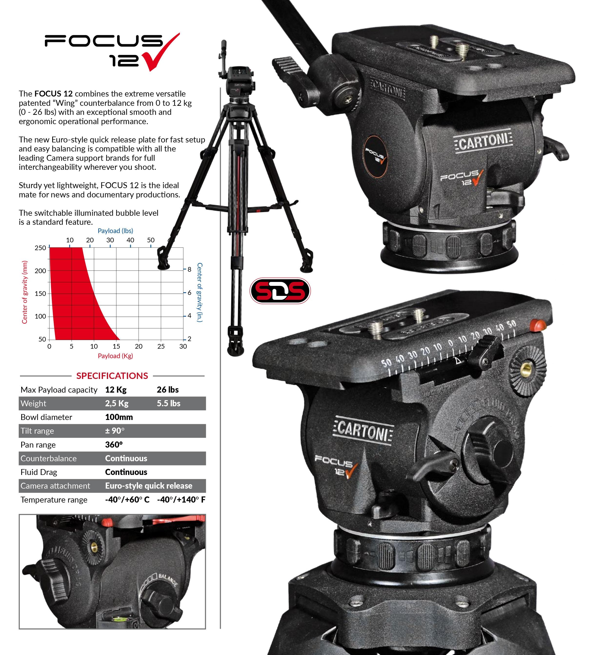 Focus 12 brochure